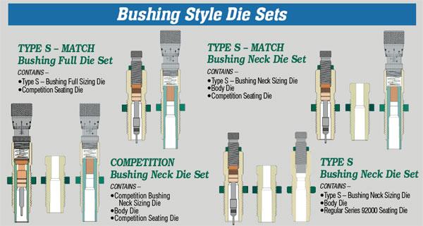 Redding Bushing Dies